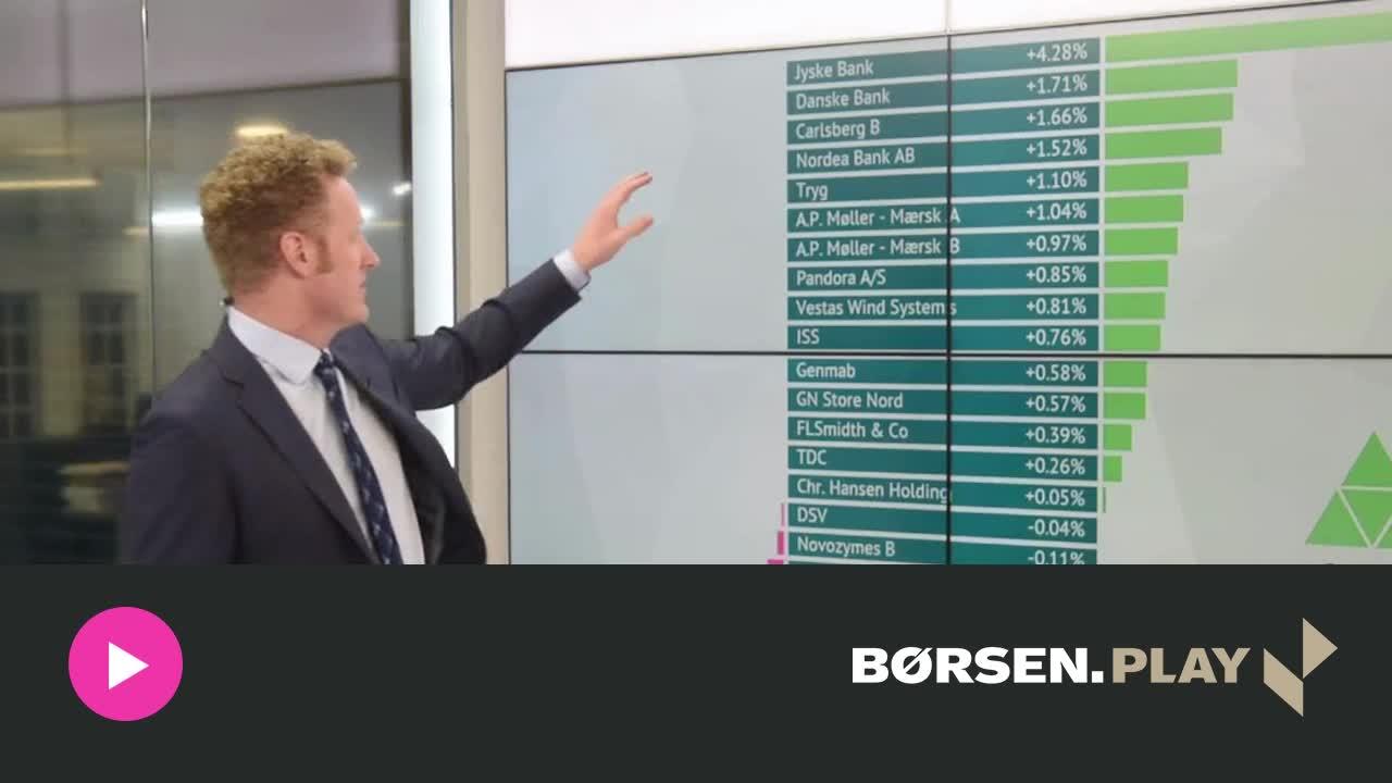 Jyske Bank fortsatte op med 4,3 pct. i gr�nt C20