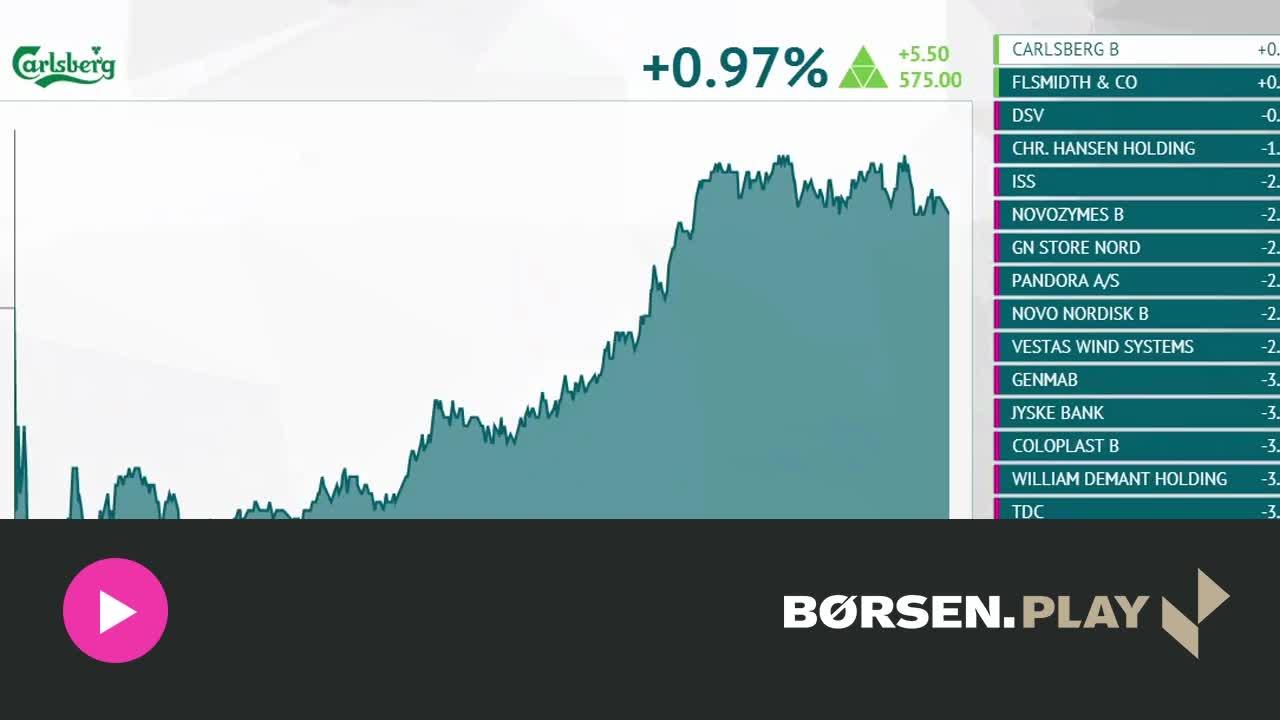 C20: M�rsk-aktie banket over 2,5 �r tilbage