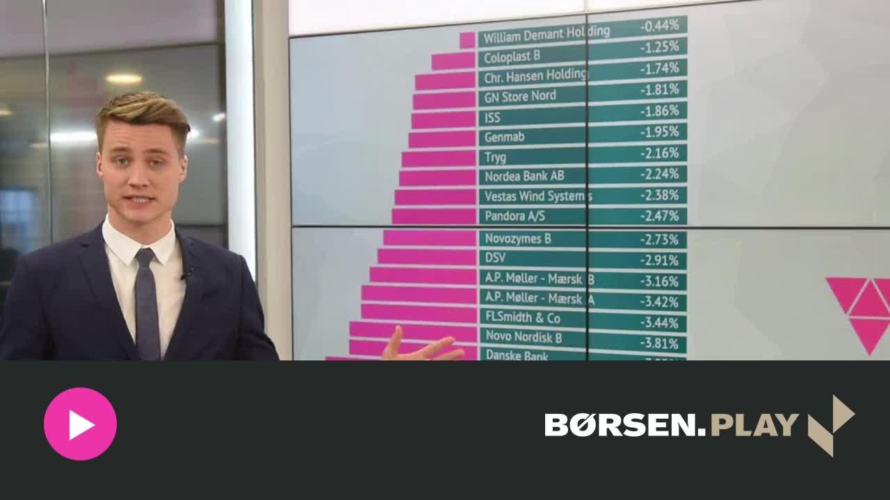 Aktier: Sydbank slagtet p� sur aktiedag