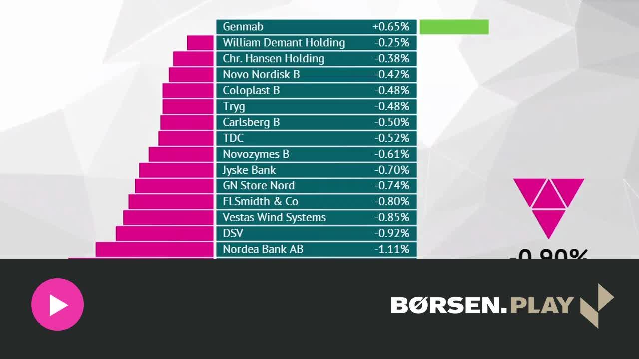 Aktier: M�rsk presser dansk marked i minus fra start