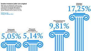 Barsk kritik fra IMF' s Lagarde af gr�kerne