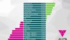 Novo og Tryg er vindere i negativt marked - få Nordnets analyse