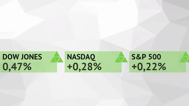 Wall Street holdt sig i ro trods Trump - hør ABG's analyse