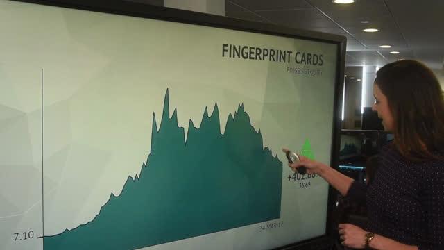 Det gik du glip af: Fingerprint - en akties storhed og fald