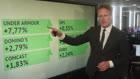 Stærke regnskaber danner grøn bølge på Wall Street