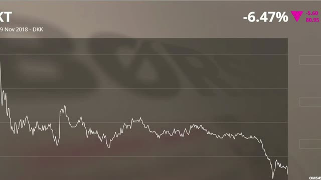 NKT-aktien fortsætter nedtur og falder 6,5 pct - få analysen her