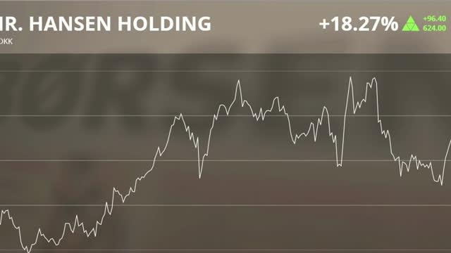 Det skal du vide om aktiemarkedet torsdag