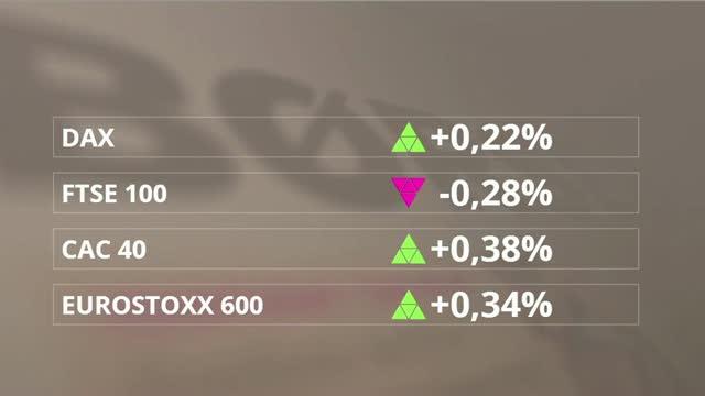 Chefstrateg: Derfor vender markedet rundt onsdag eftermiddag