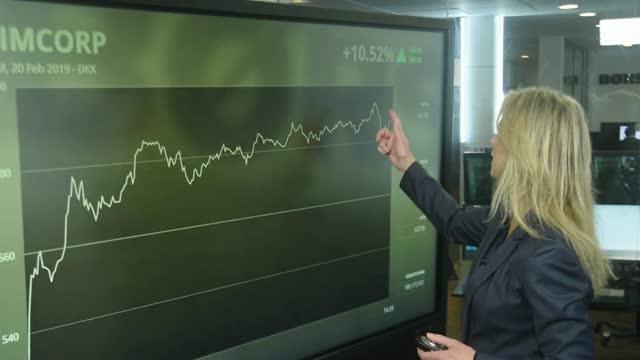 Investorer vilde med Simcorp - stiger 10 pct. onsdag eftermiddag