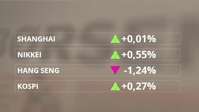 Mens du sov: Stille aktiemorgen efter amerikansk rentesænkning - olien stabiliserer sig
