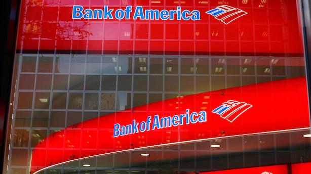 USA: Små bevægelser til aktieindeks og store plusser til bankaktier