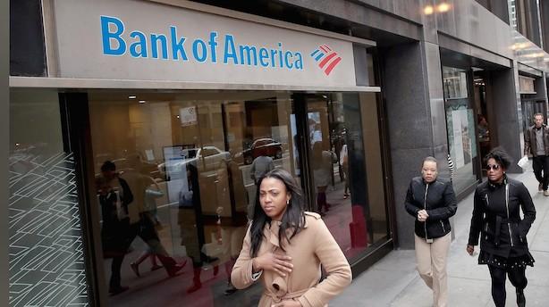 Bank of America øger overskuddet med 6 pct