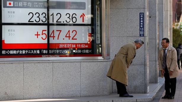 Aktier: Asien spejler sig i Wall Street med kraftige stigninger