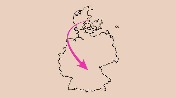 Kom godt i gang med eksport til det tyske marked