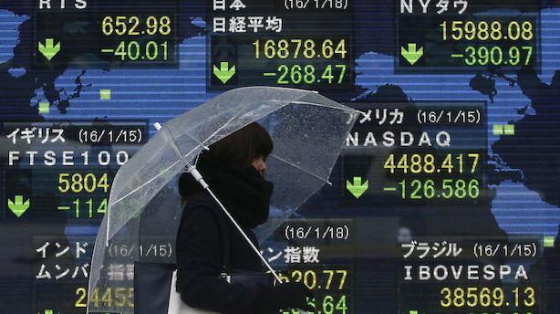 Aktier: Globale kursfald forlænges i hele Asien