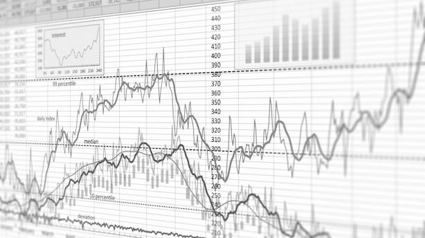 Teknisk analyse: Her er de 20 bedste aktier