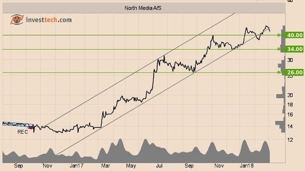 Jeudan og North Media skal nordpå - dansk rederi ligger tungt i vandskorpen