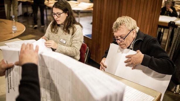 80 procent af stemmerne talt op: S har mest fremgang i kommuner
