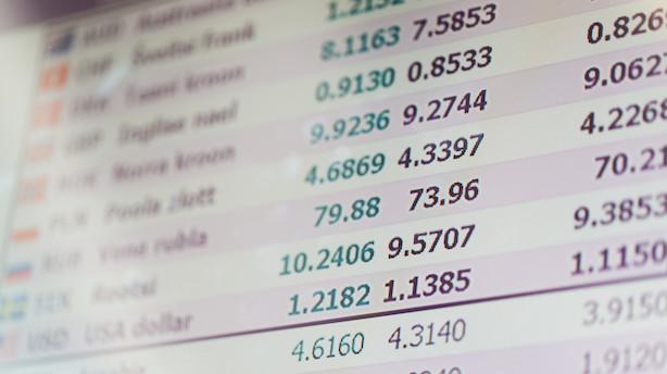 Teknisk analyse: Spot de bedste aktier sommeren over