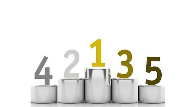 Teknisk analyse: Se dagens 20 bedste købsmuligheder