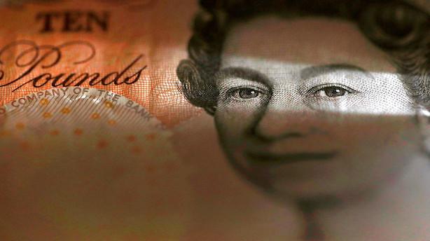 Svag britisk inflation giver tvivl om rentehop og svækker pundet