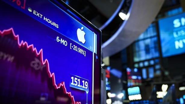 Det er tid til ro og finansiel regulering