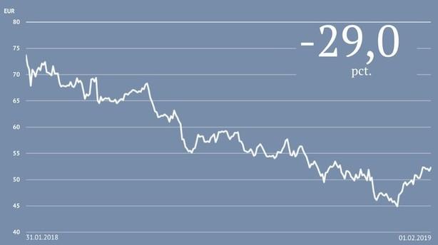 Højt spil: Investor skimter en gevinst på 25 pct. det næste halve år i hårdt presset bilaktie