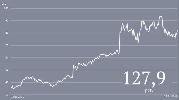 """Højt spil: """"Jeg ser en investering i dette selskab som en høj risikotagning, men med et højt afkastpotentiale, den skal måske op med yderligere 60 pct."""""""