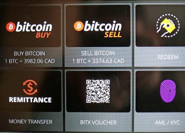 Lær at forstå blockchain-teknologien, der var ment som en finger til bankerne